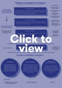 TiR Timeline Graphic Thumbnail
